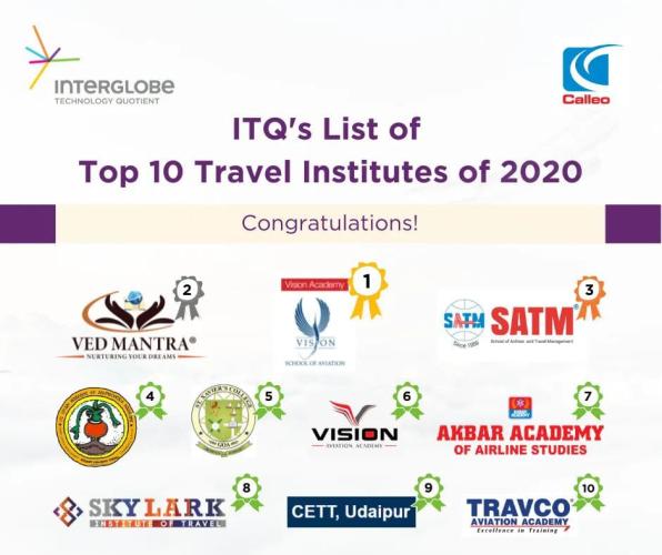 ITQ's list